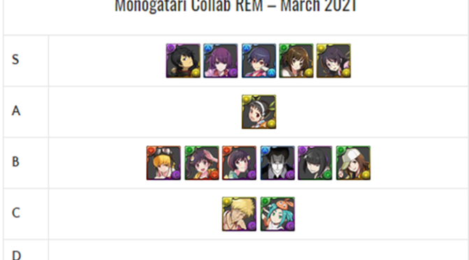 Monogatari Collab REM Review and Analysis – March 2021