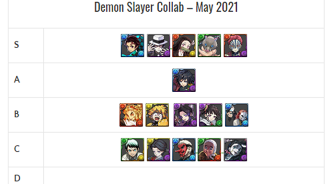 Demon Slayer REM Review Review and Analysis – May 2021