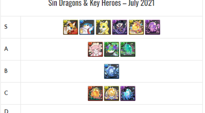 Sin Dragons & Key Heroes Overview – July 5th, 2021