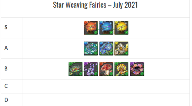 Star Weaving Fairies REM Review – July 29th, 2021