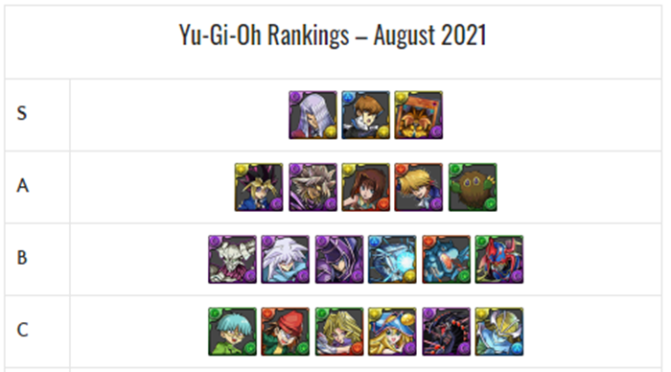 Yu-Gi-Oh Collab REM Review – August 2021