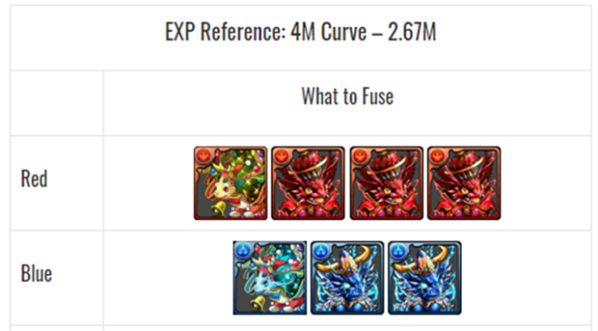 Fusing Monster Experience for Greats (1.5x EXP)